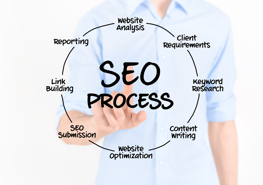 Image result for SEO Consulting